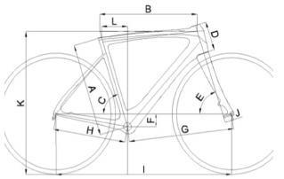 géométrie cadre kuota kiral